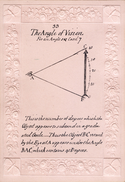 Card 33: The angle of vision. Optical cards by Mary Lewis, Camp Hill, December, 1828  (BIOMED Ms. Coll. no. 347 RARE)