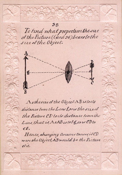 Card 38: To find what proportion the size of the picture (card 36) bears to the size of the object. Optical cards by Mary Lewis, Camp Hill, December, 1828  (BIOMED Ms. Coll. no. 347 RARE)
