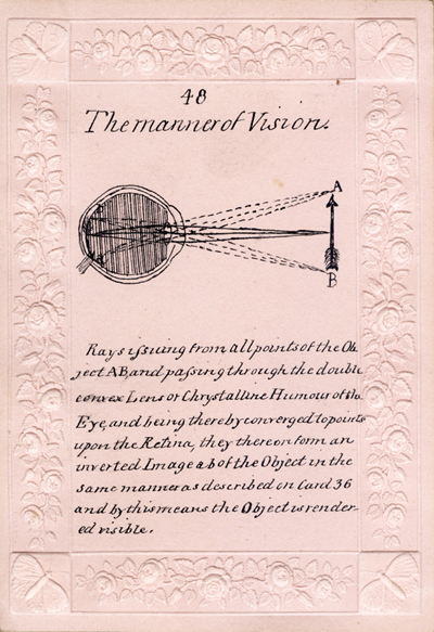 Card 48: the manner of vision. Optical cards by Mary Lewis, Camp Hill, December, 1828  (BIOMED Ms. Coll. no. 347 RARE)