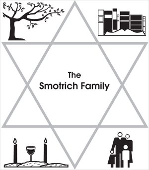 The Smotrich Family Endowed Collection in Jewish Studies