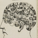 Drawing of man's head with small illustrations superimposed over different sections of the brain depicting various subjects